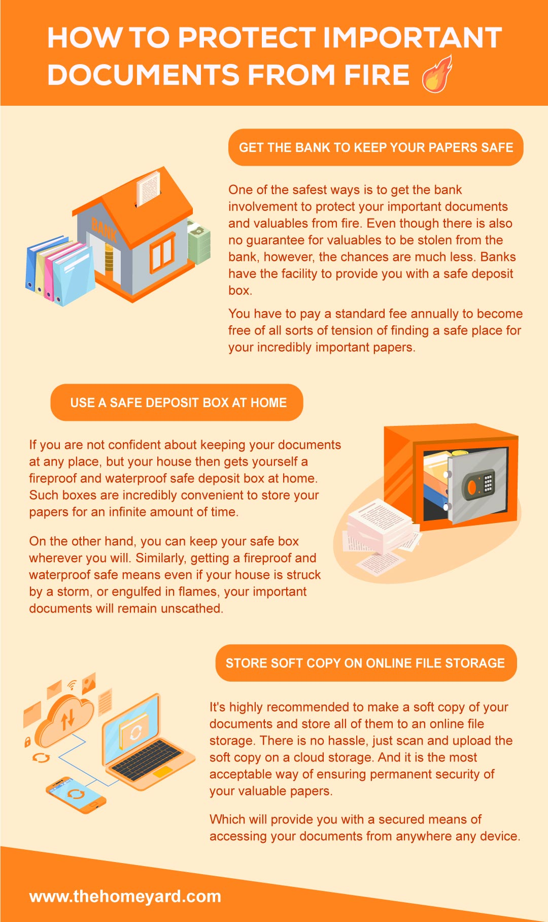 how to protect important documents from fire